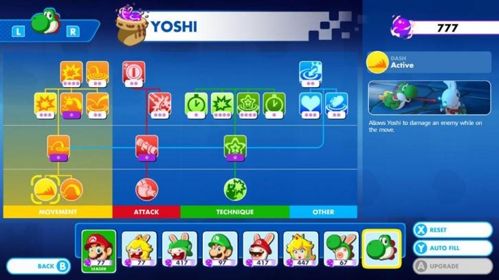 Mario + Rabbids Kingdom Battle обзор игры
