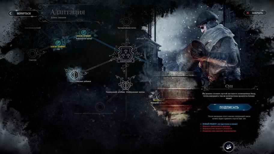 Как пережить концовку Frostpunk (Новый сюжет)