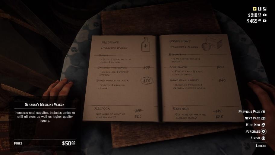 Советы по прохождению Red Dead Redemption 2