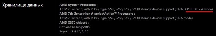 Самый выгодный апгрейд — как выбрать SSD
