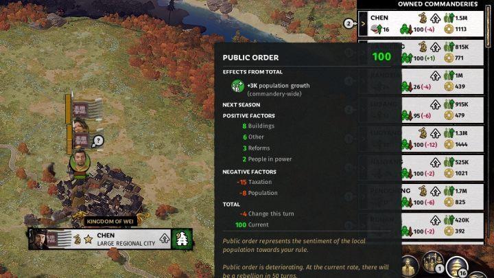 Total War: Three Kingdoms – советы для новичков