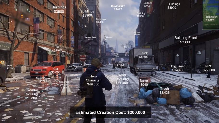 Дьявол в деталях — как мелочи превращают разработку видеоигр в ад