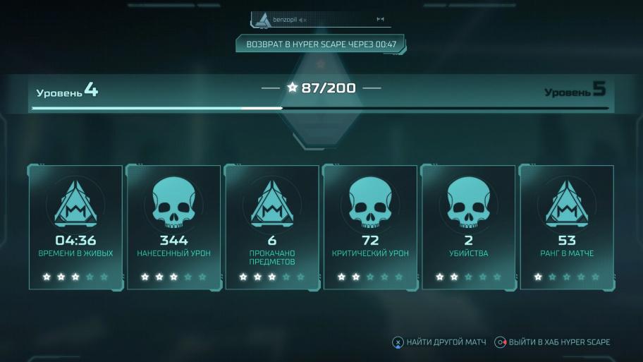 Hyper Scape обзор игры