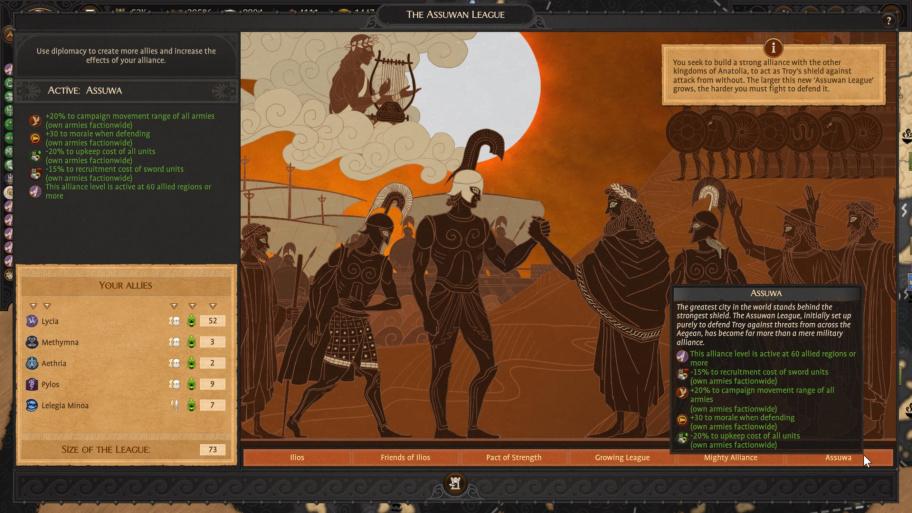 Total War Saga: Troy — гайд и прохождение за Гектора