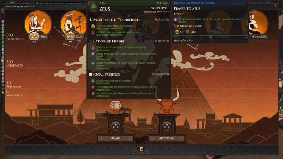Total War Saga: Troy: гайд по мифическим существам и эпическим агентам