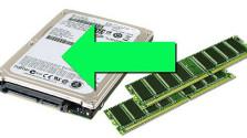 SSD vs ОЗУ — Тесты файла подкачки