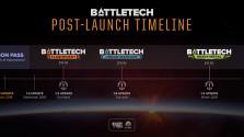 Обзор «Сезонного Пропуска» BattleTech