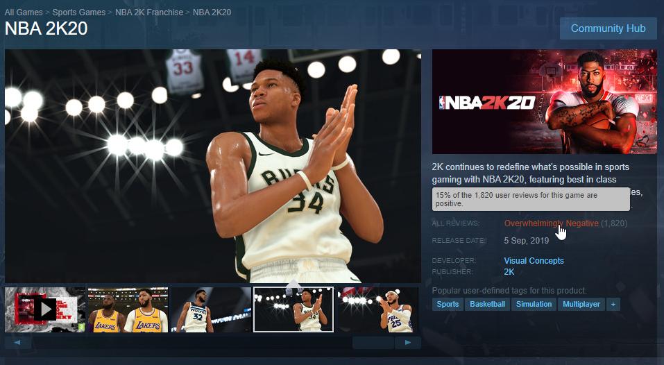 NBA 2K20 почти стала худшей игрой в Steam по версии игроков — ей нужно обойти лишь Flatout 3