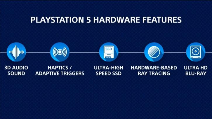 Представлен официальный логотип PlayStation 5