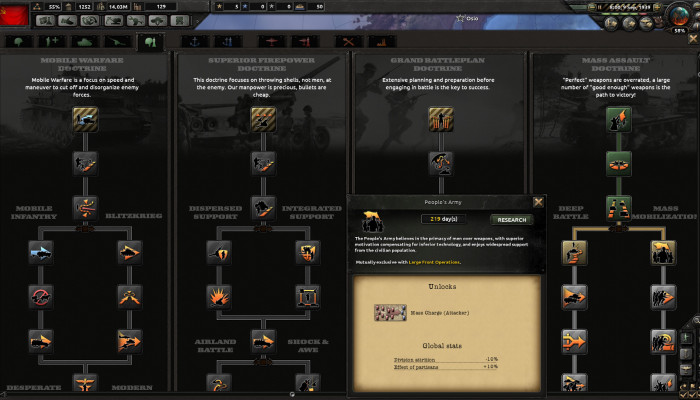 к игре Hearts of Iron IV