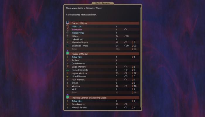к игре Dominions 5: Warriors of the Faith