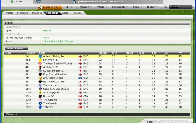 к игре Football Manager Live