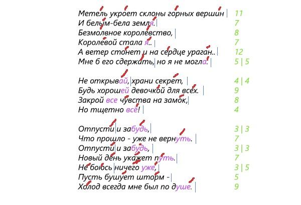Отпусти и забудь скачать песню на русском.