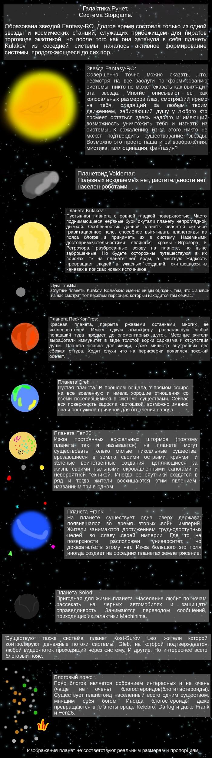 Поиск игры / Поиск на StopGame.ru