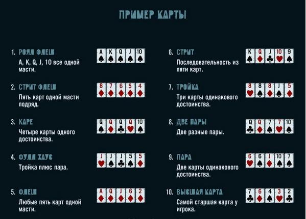 Онлайн казино рулетка украина