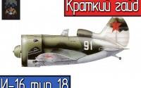 War Thunder | Обзор самолета И-16 тип 18
