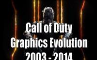 Графика в Call of Duty 2003-2014