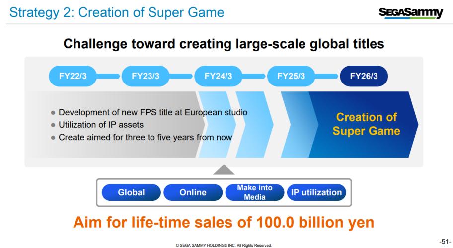SEGA ведёт разработку «суперигры»