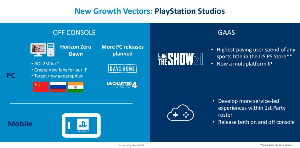 Uncharted 4 выйдет на PC, пишет Sony