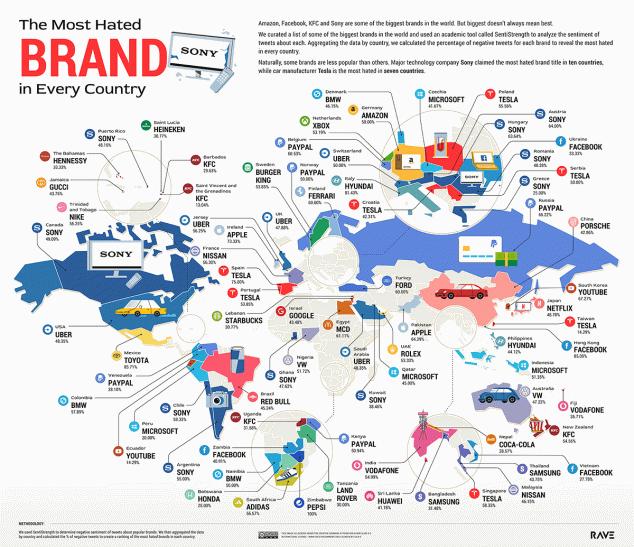 Исследование: из игровых брендов во всём мире больше всего ненавидят Ubisoft