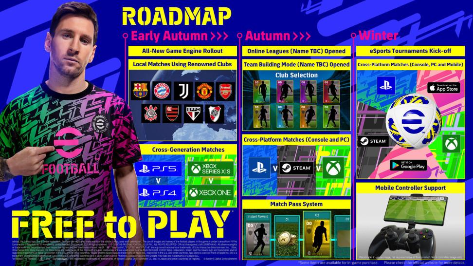 eFootball от Konami запустится 30 сентября. На старте не будет даже некоторых базовых игровых механик