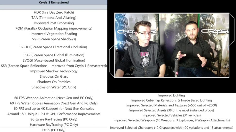 Подробный список изменений графики в Crysis 2 Remastered