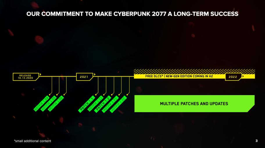Вэтом году <b>Cyberpunk 2077 </b>получит ряд обновлений ибесплатных DLC, атакже некстген-версию.