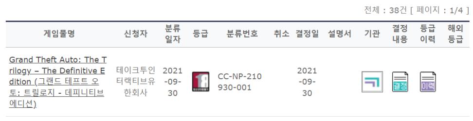 Переиздание трилогии Grand Theft Auto получило возрастной рейтинг в Корее