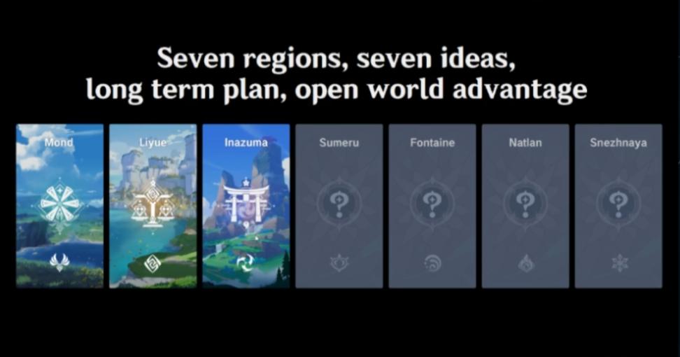 Оставшиеся регионы добавят в Genshin Impact в течение четырёх лет