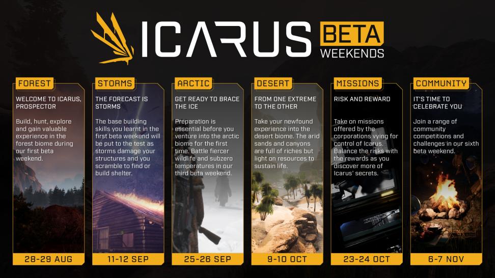 Релиз «выживача» Icarus переезжает на ноябрь, а «бета» стартует 28 августа