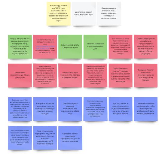Зеленые икрасные карточки— позитивные наблюдения иболи соответственно. Синие— советы поразработке