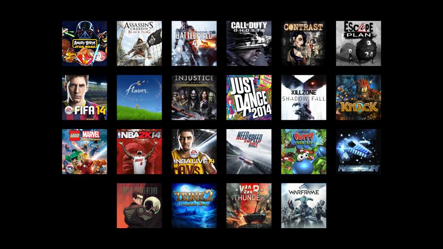 Стартовая линейка игр PlayStation 4
